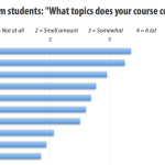 The content of courses at UK film schools