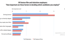 UK feature fiim andTelevision Employers